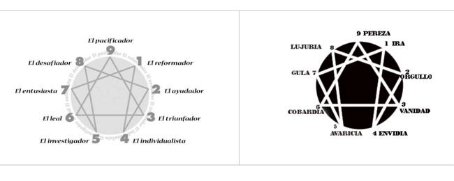 1. Haiki-en-busca-del-yo-real- ENEAGRAMA-Claundio Naranjo.
