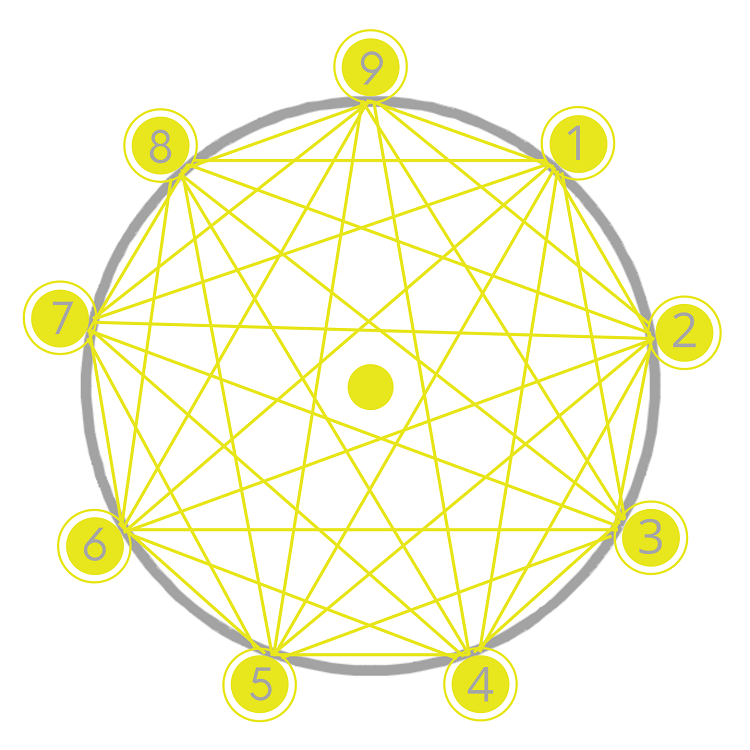 La imagen tiene un atributo ALT vacío; su nombre de archivo es simbolo-eneagrama-de-las-relaciones-personalidad-haiki-eneatipos-750.png